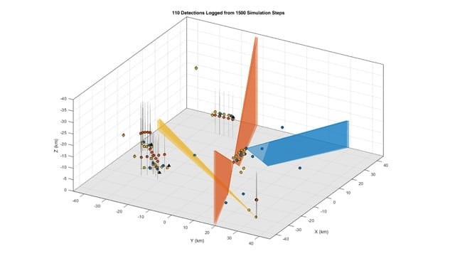 MathWorks: Neue Sensor Fusion and Tracking Toolbox