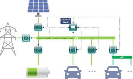 Skalierbares Ladesystem für Elektrofahrzeuge